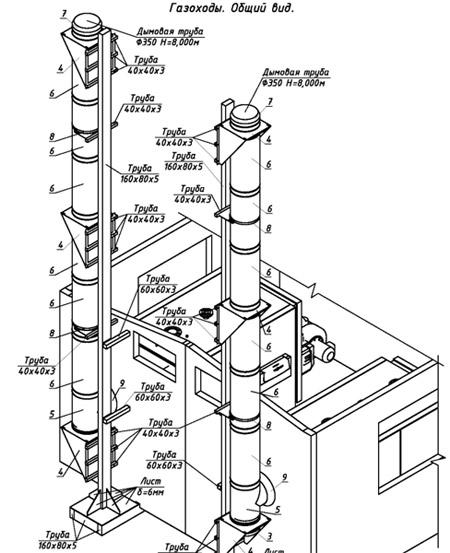 соединение трубопроводов в модульной котельной